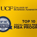 College of Business Administration Social Media Ranked in Top 10