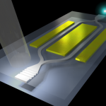 CREOL Researchers Develop Key Photonic Device at Difficult Wavelength