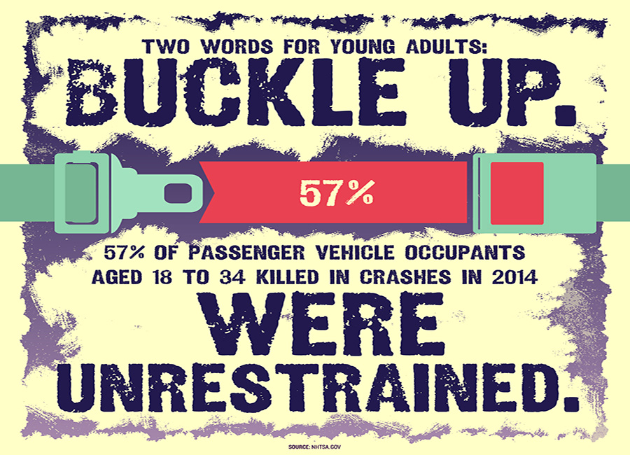 Feed image for UCFPD Joins National Campaign to Target Seat Belt Violators