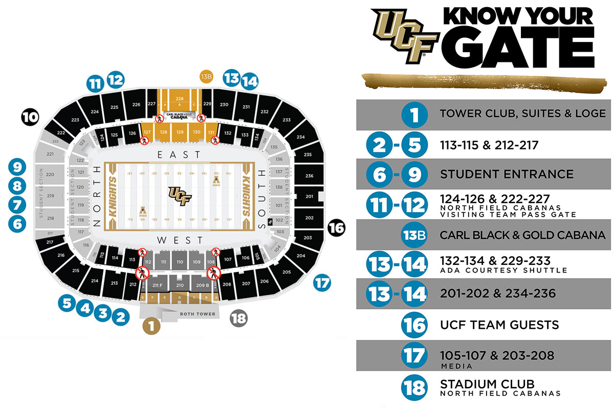Graphic of Spectrum Stadium gate locations