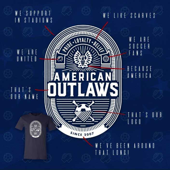 graphic explaining design behind American Outlaws T shirt design