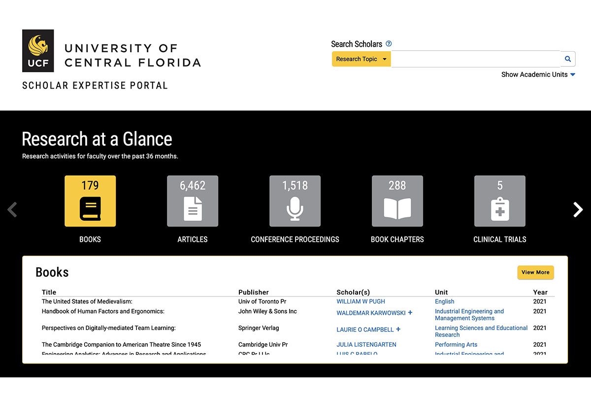 New Resource Makes It Easier to Find Research Collaborators Across Colleges