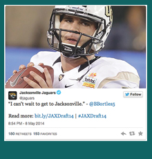 Top of the Class: Bortles Scores at 2014 NFL Draft