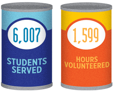 6,007 students served; 1,599 hours volunteered