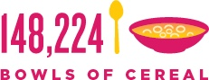 148,224 bowls of cereal