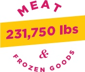 231,750 lbs of meat and frozen goods